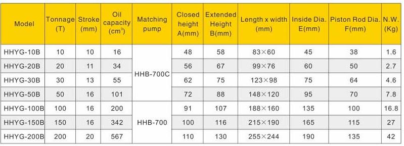 kích thủy lực 1 chiều 1 tầng loại lùn HHYG-B