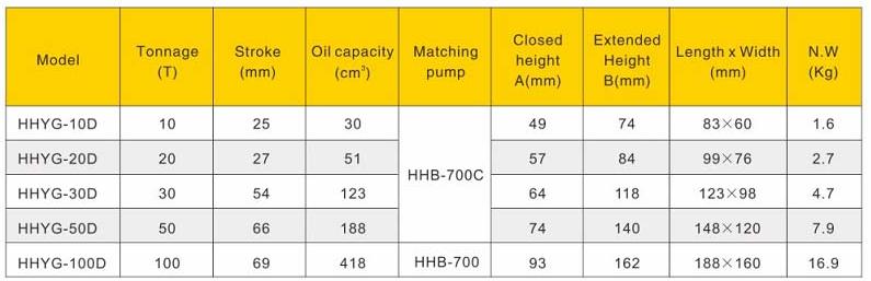 kích thủy lực 1 chiều 2 tầng loại lùn HHYG-D